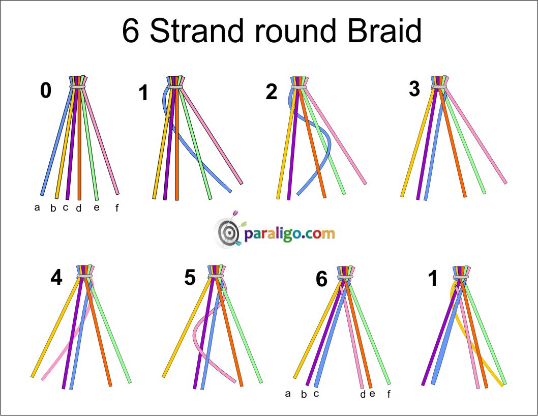 3 Ways to Make a 4 or 8 Part Round Braid  wikiHow