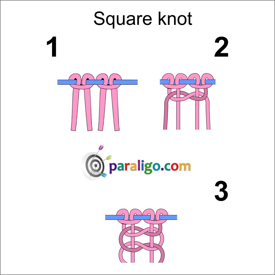 Square knot Rev