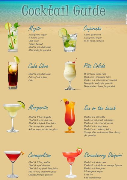 cocktail recipe card template download